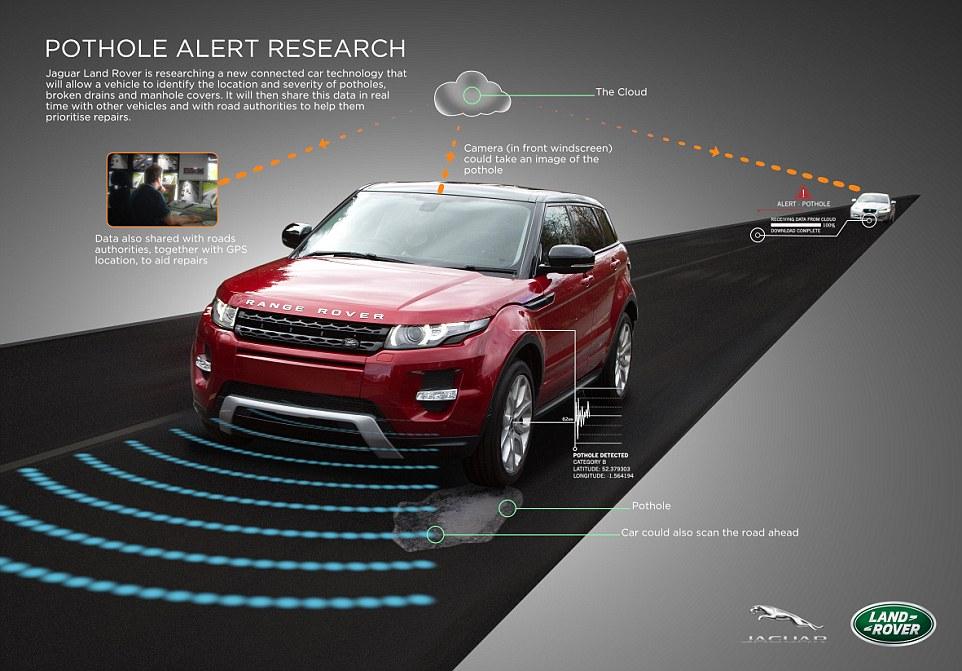 Connected-Car-Projekte: Schlagloch Warner von Jaguar Land Rover