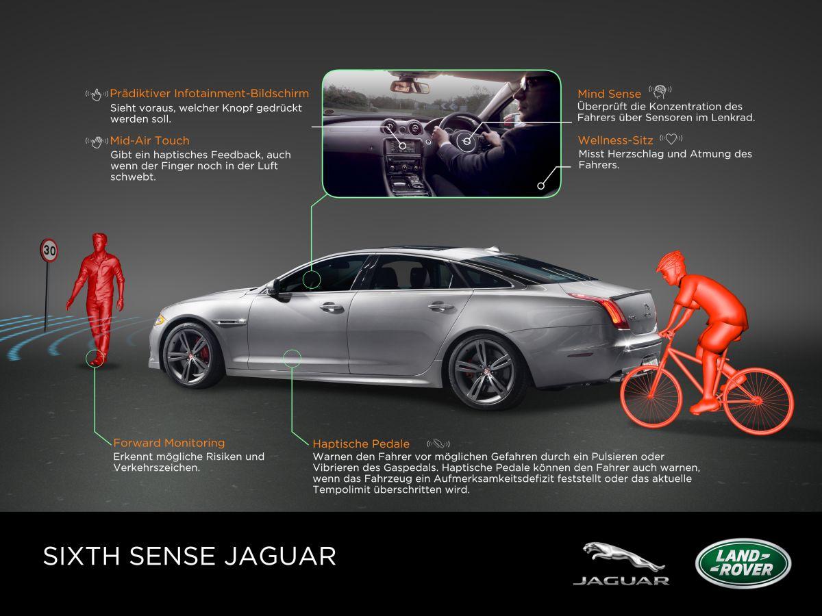 Vernetze Autos: Ein Beispiel für Connected-Car-Projekte - Jaguar Land Rover Sixth Sense