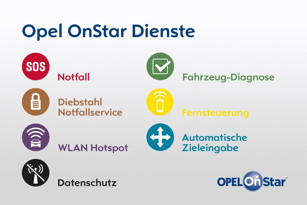Opel OnStar Dienste