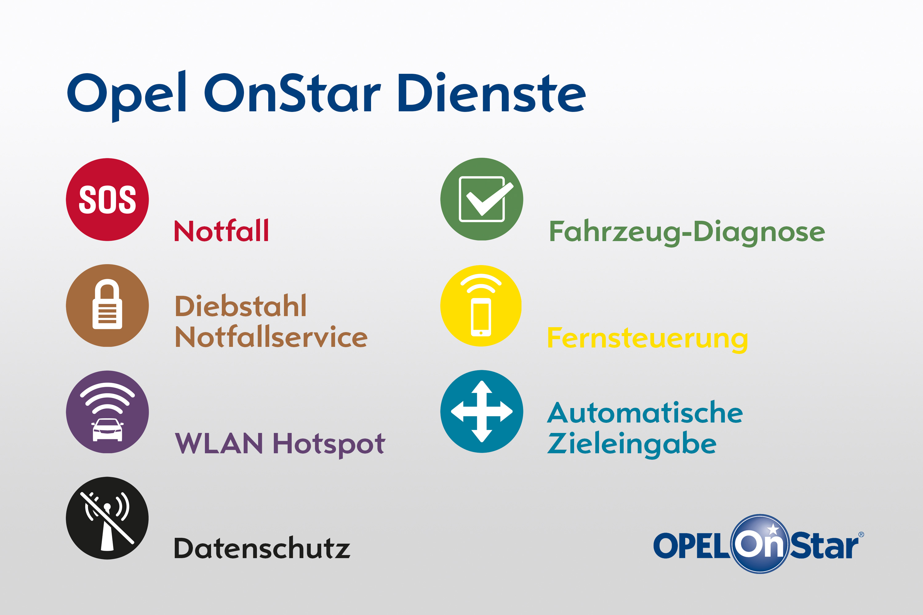 opel onstar navigation und sicherheit an bord vernetzte welt. Black Bedroom Furniture Sets. Home Design Ideas