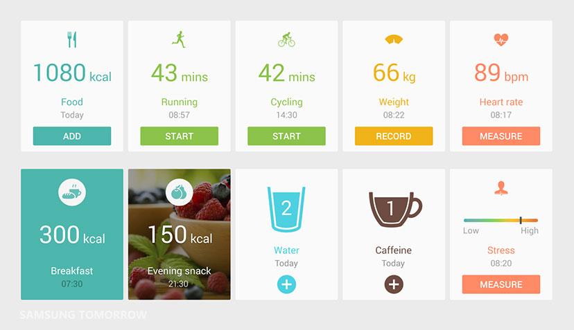 Samsung SHealth Ziele Ernährung