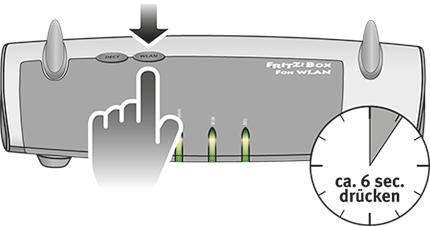 WPS Knopf bei Fritzbox - Sicherheit im WLAN