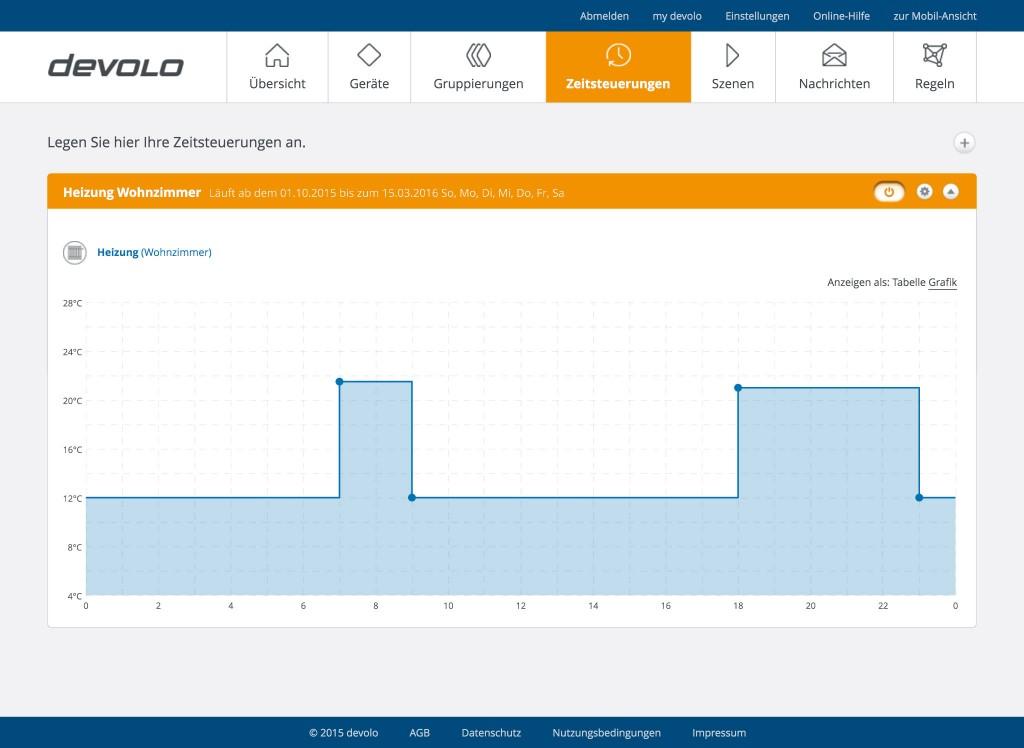 Smarte Heizkörperthermostate - Devolo Home Control: Zeitsteuerung