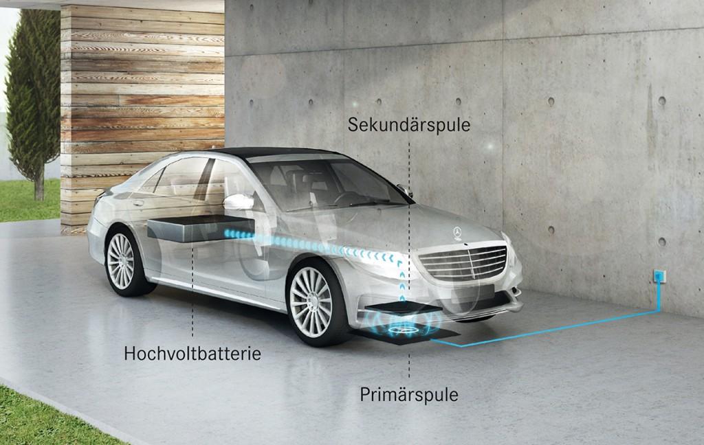 Mercedes Induktives Laden Plug-In Hybrid Grafik