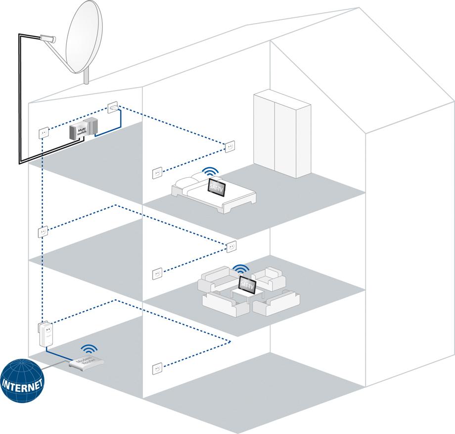 Satelliten-TV ohne Kabel: Die Installation des devolo dLAN TV SAT Multituner Kit
