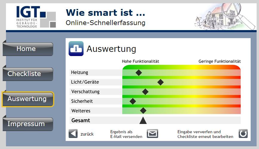 Das richtige Smart-Home-System finden: Gebäude-IQ Online-Schnellbewertung