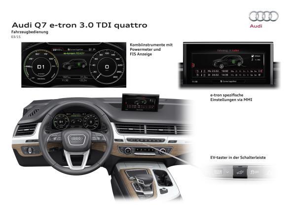 Audi Q7 e-tron 3.0