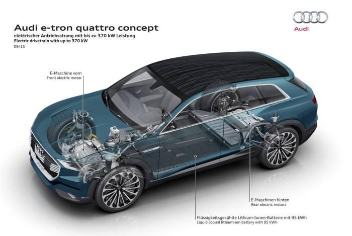 Audi e-tron - Aufbau und Funktionen