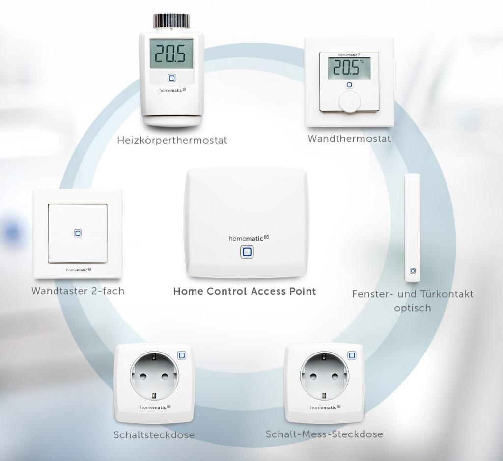 eQ-3 Homematic IP