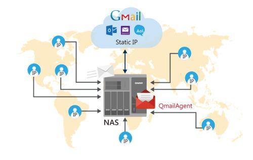 News: Qnap Qmail