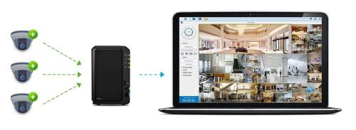 News Synology Surveillance Station 8.0