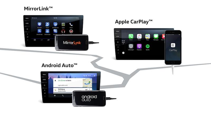 Volkswagen Connected- Über den Mirror Link lassen sich verschiedene Smarthones mit dem Volkswagen Car-Net App-Connect verknüpfen