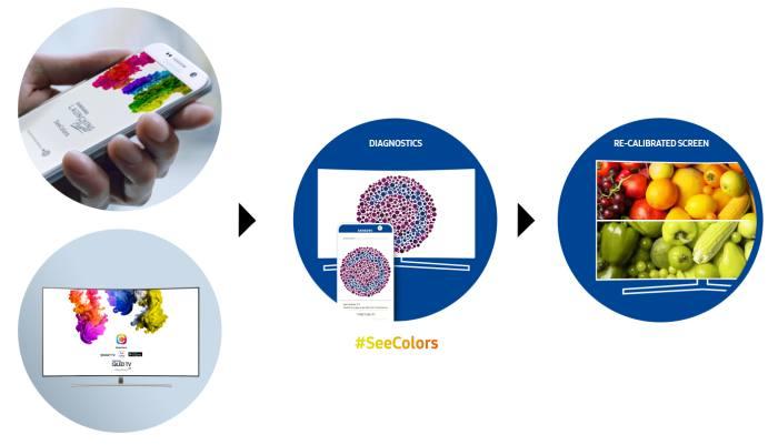 SeeColor Samsung TV-App