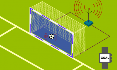 Goal Line Technology Diagram